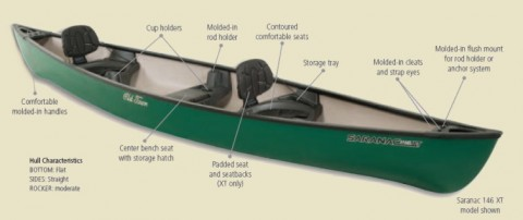 The Old Town Saranac 146XT is a spacious and steady two-seater canoe.